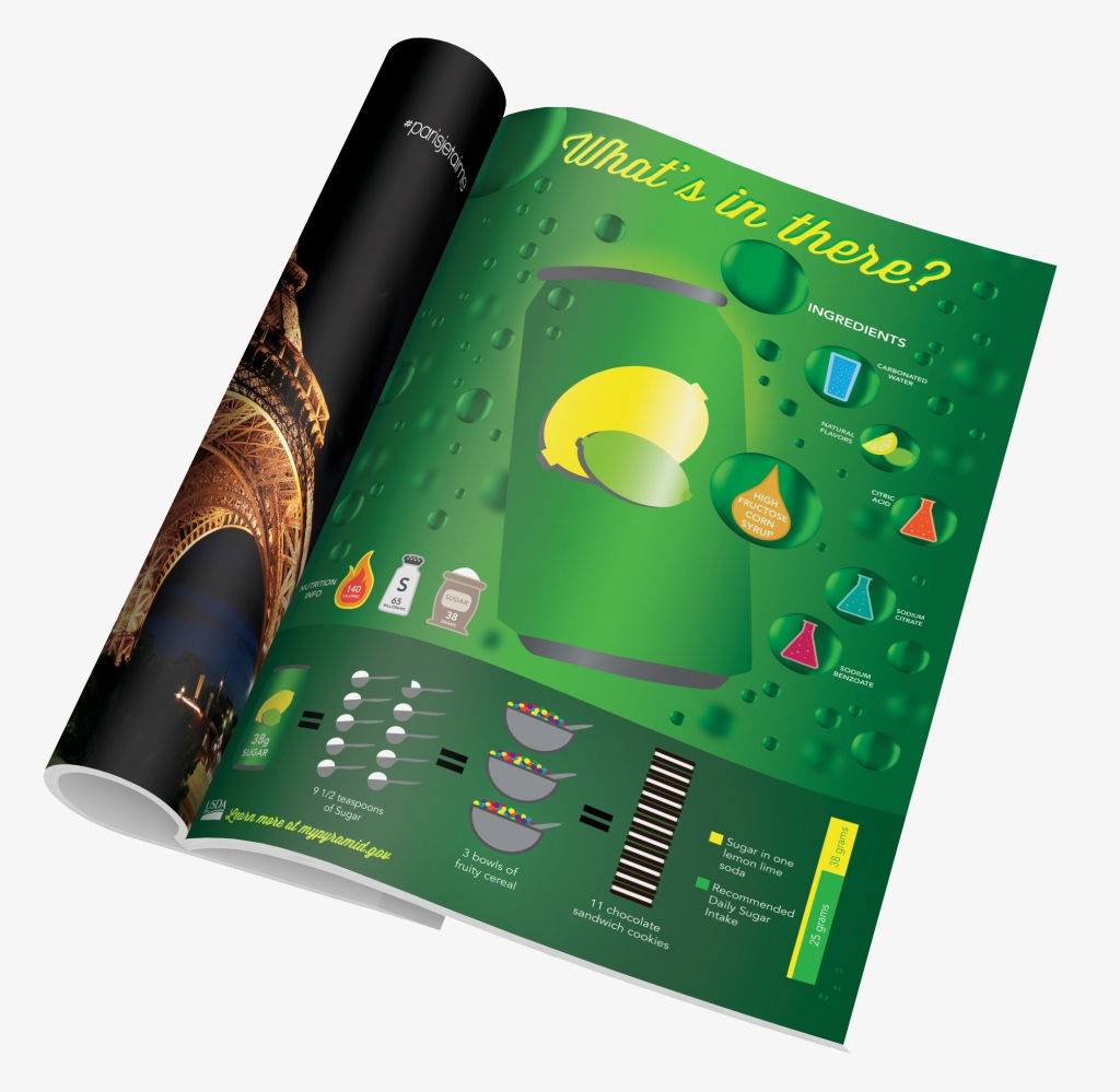 magazine ad copy